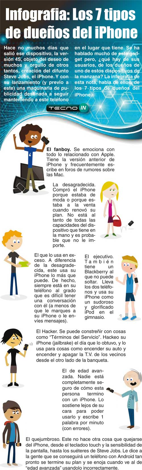 952289909infografia_usuarios_iphone[1]