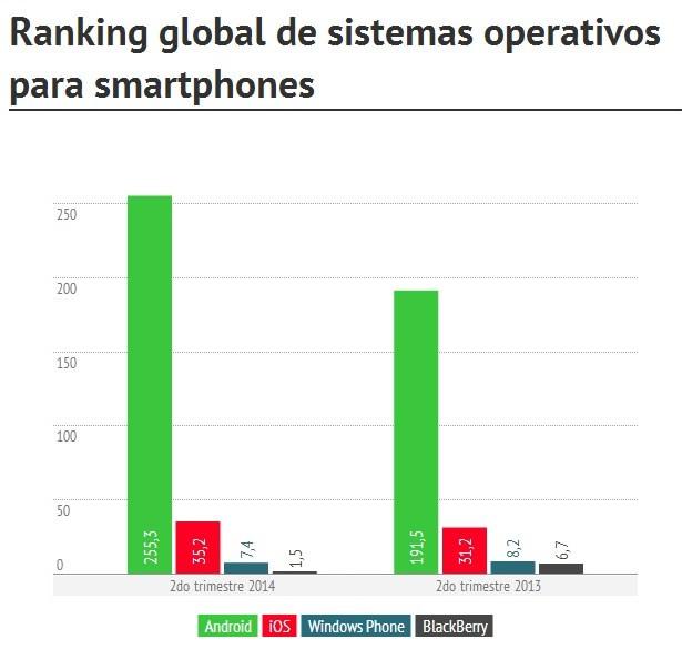 smartphone-pc1