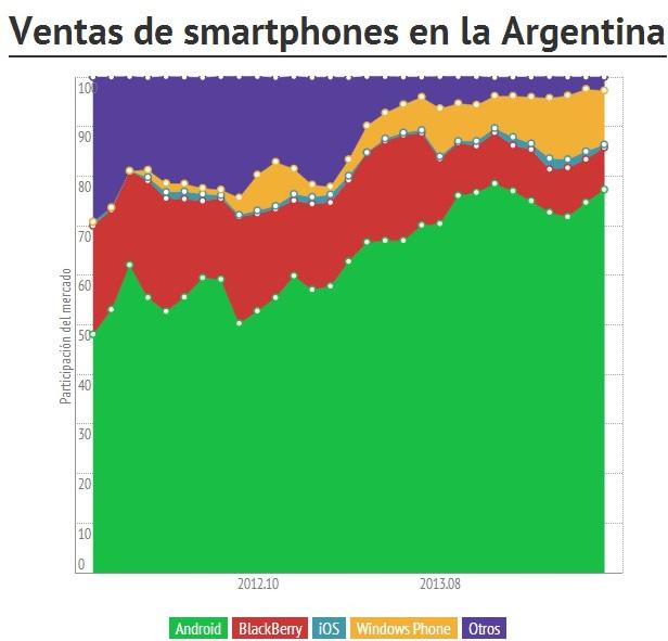 smartphone-pc3